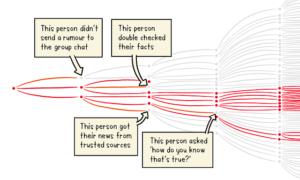 spotlight-missinformation-who-int