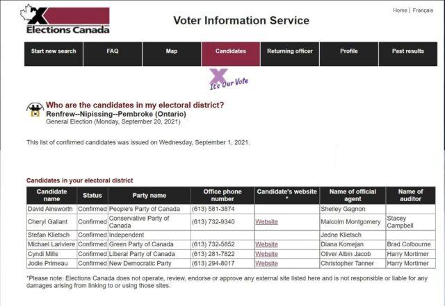 Renfrew-Nipissing-Pembroke confirmed candidates for 2021 Federal election