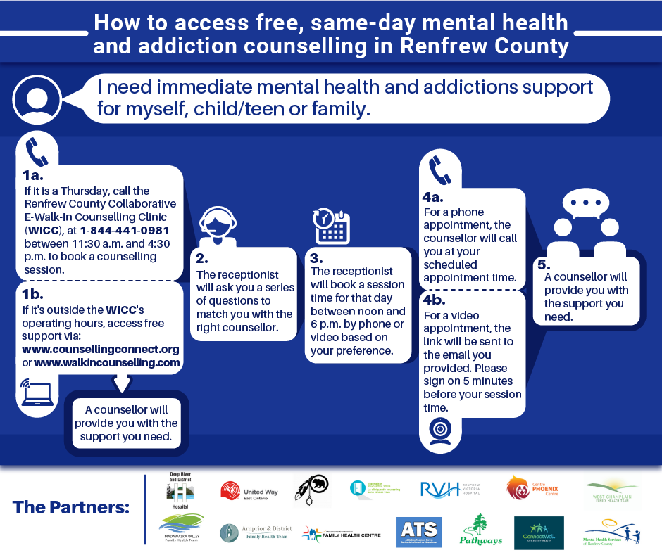 how-access-addictions-mental-health-free-thurs-online-renfrew-county